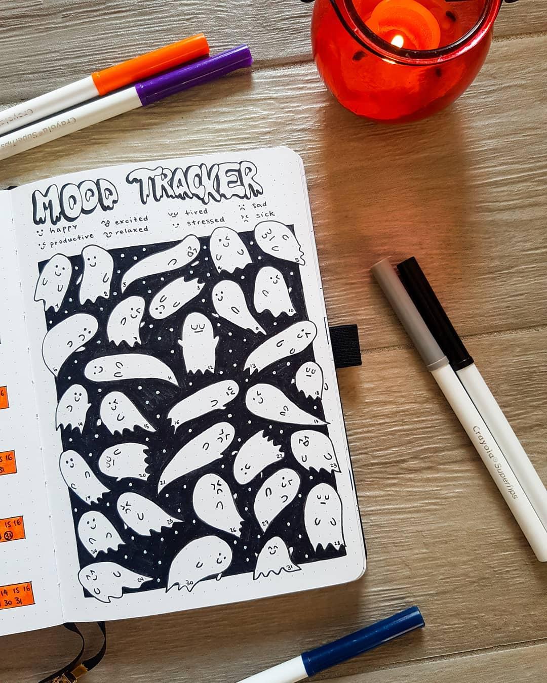 Ghost Theme Mood Tracker