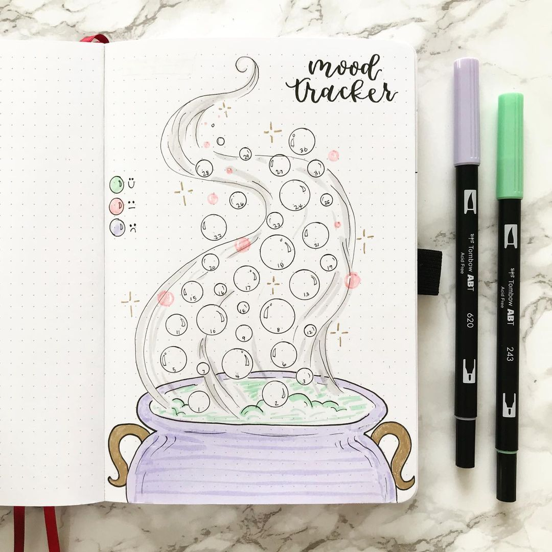cauldron mood tracker